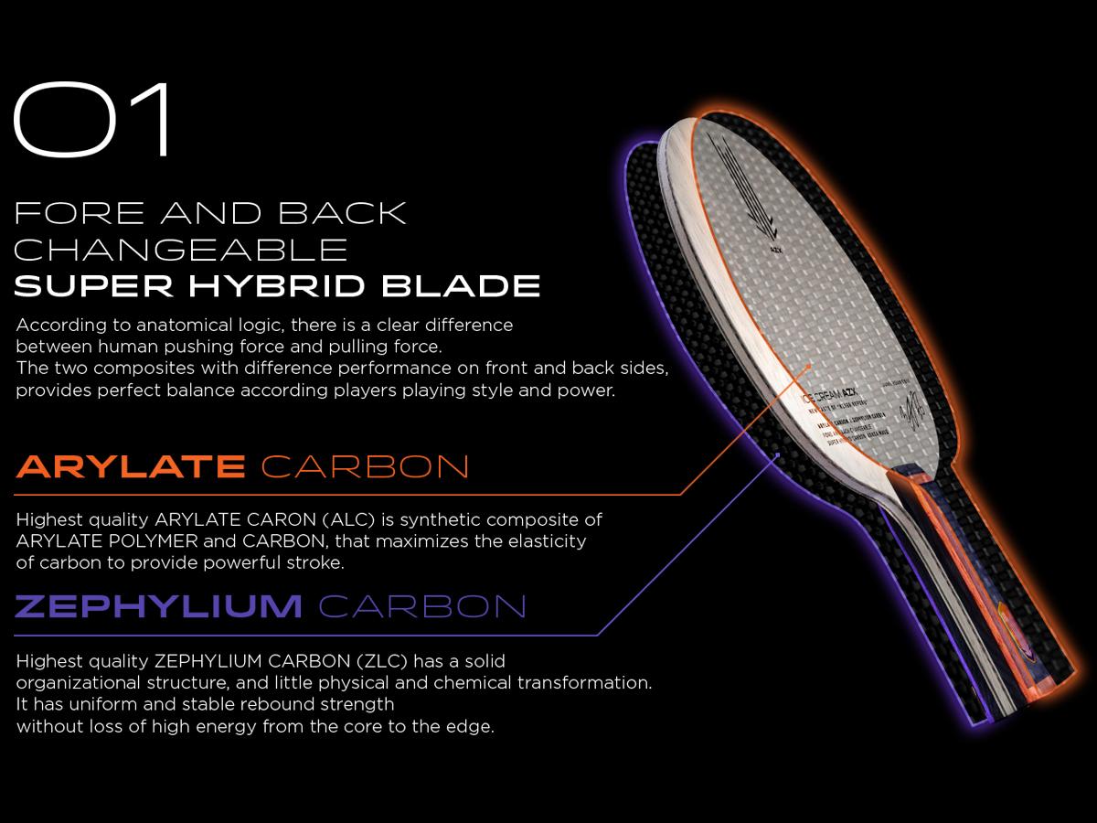 Super Hybrid Blade