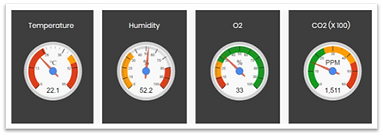 ESRS Dashboard.png