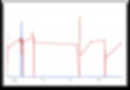 AnalyzingGraph.png