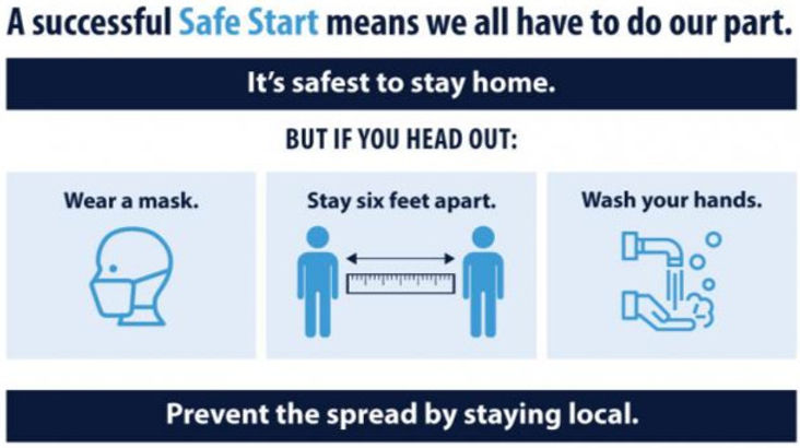Safe-Start-Infographic_05-29-2020_HORIZ_0_edited.jpg