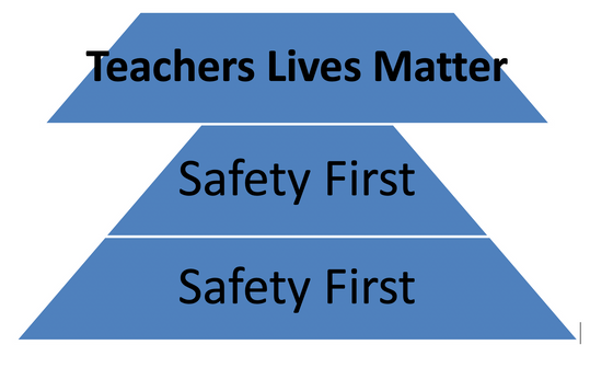 3 Tips for Teachers to Remain Safer at Work
