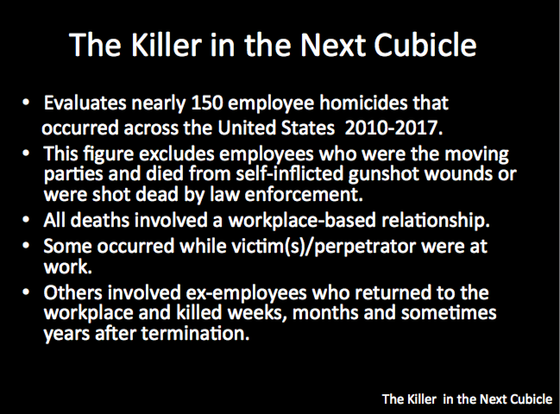 The Killer in the Next Cubicle:  Ages of Victims