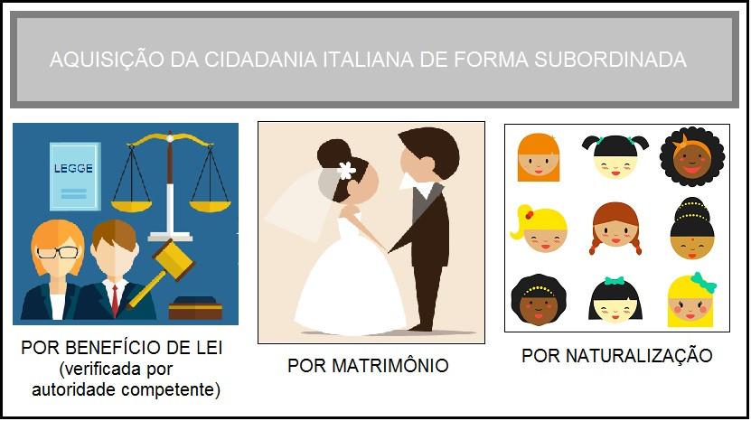 cidadania italiano quem tem direito