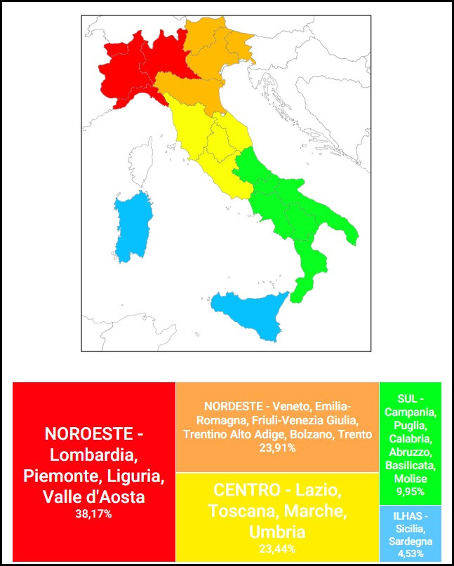 trabalho na italia economia