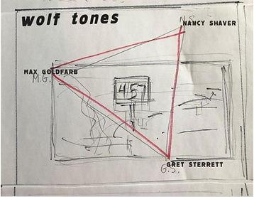Wolf Tones -jpg 3-2019 -announcement.jpg