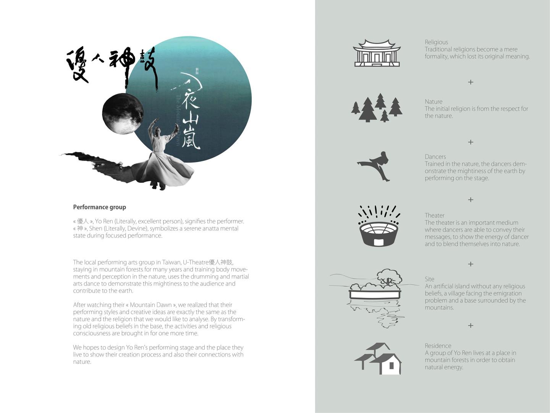 Theatre and design diagram