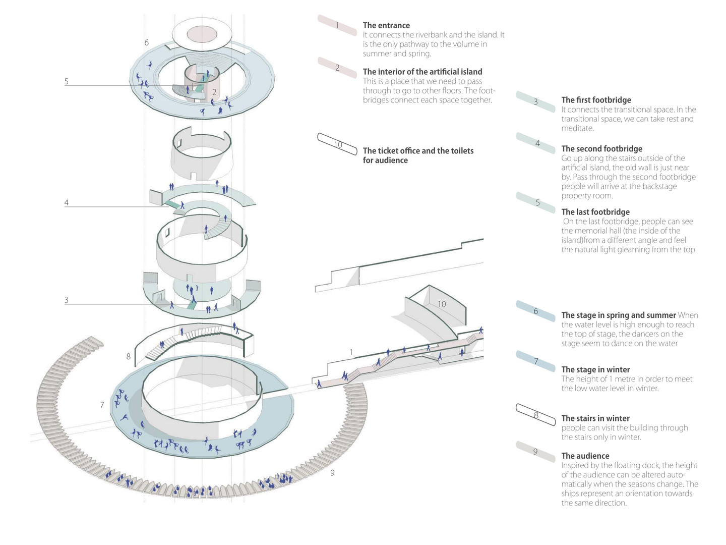 Theatre exploded isometric drawing