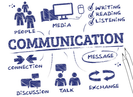 How well do you think you really Communicate?