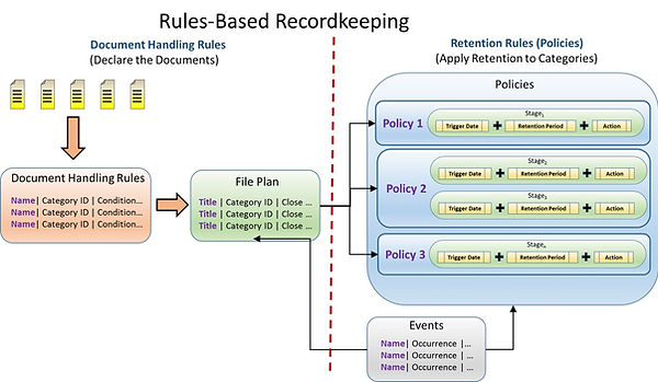 RBR Rules Diagram 2.jpg