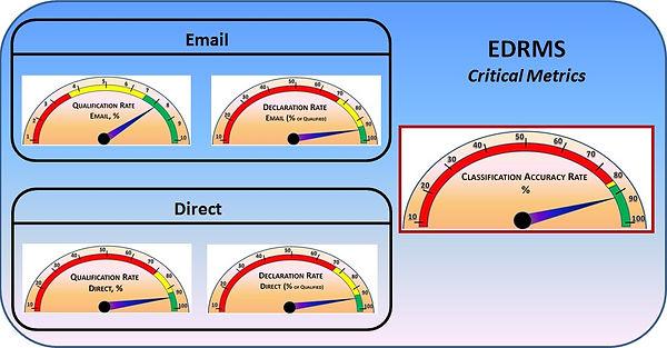 Measures Diagram.jpg
