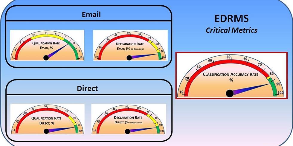 RIMtech Monthly Webinar EDRMS Basics - Performance Metrics