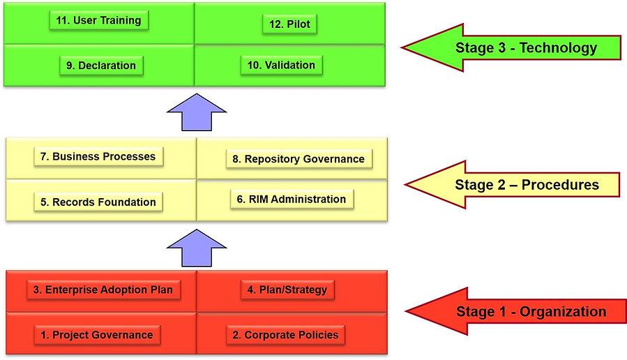 Methodology Diagram.jpg