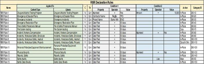 RBR Rules Diagram.jpg