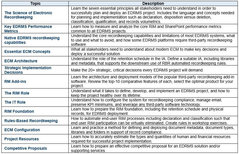 CSC Topics.JPG