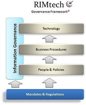 Governance_framework.jpg