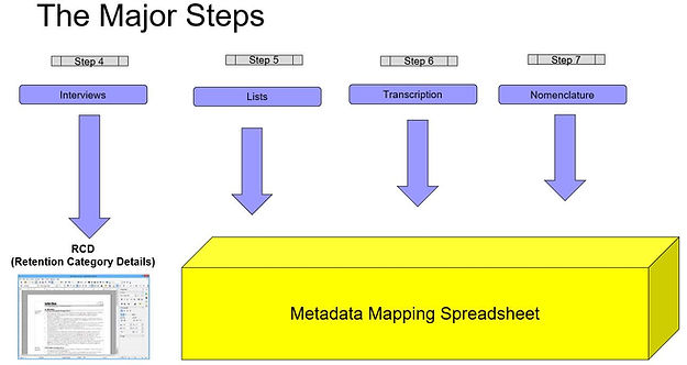 MM Diagram.JPG