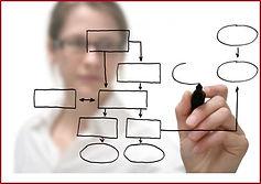 Methodology Concept Diagram.jpg