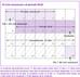 ¿Cómo determinar los días fértiles?