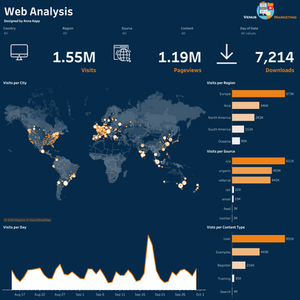 Click image to view interactive dashboard
