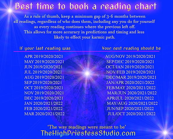 Best time to book a psychic or tarot reading chart
