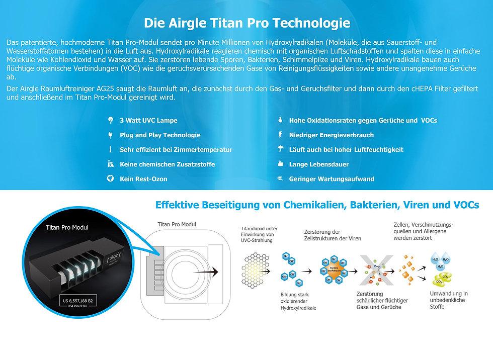 Die Airgle Titan Pro Technologie