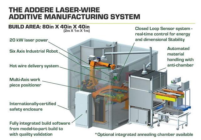 ADDere-Sell-Sheet-181112-bk.jpg