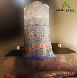 ADDere Additive Laser Wire Deposition
