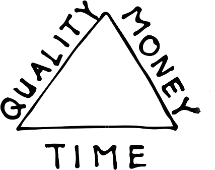 quality money time triangle.png