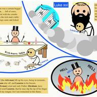 Luke Chapter 16