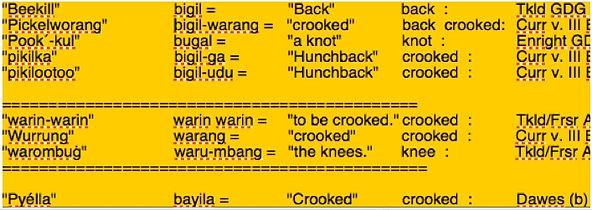 Aboriginal Languages of Australia - Bayala Database - elaboration bars