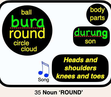 35 bura ROUND
