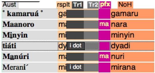 Aboriginal Languages of Australia - Bayala Database - columns and fields
