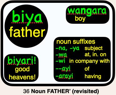 36 biya FATHER