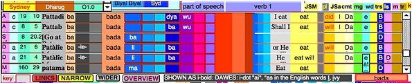 Aboriginal Languages of Australia - Bayala Database