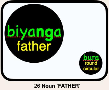 26 biyanga FATHER