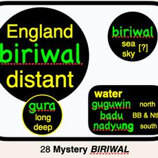 28 biriwal DISTANT