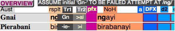 Aboriginal Languages of Australia - Bayala Database - supplementary views