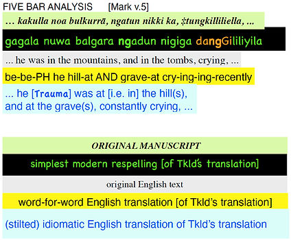 Threlkeld aboriginal language translations