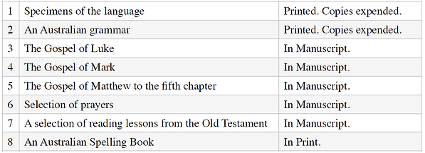 Threlkeld published manuscripts into Aboriginal language