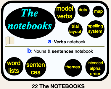 22 THE NOTEBOOKS