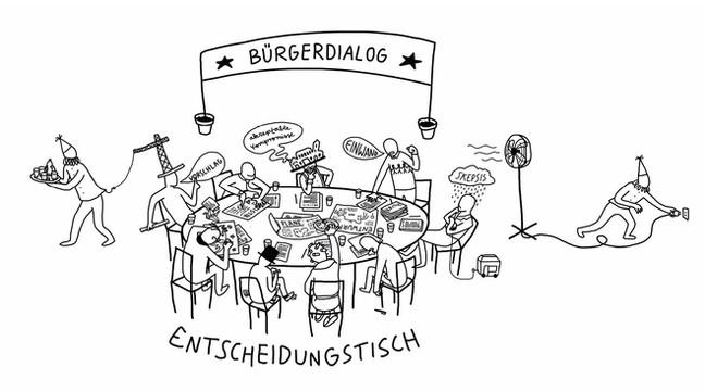 Elvira Bernhardt | Infografik Bürgerdialog