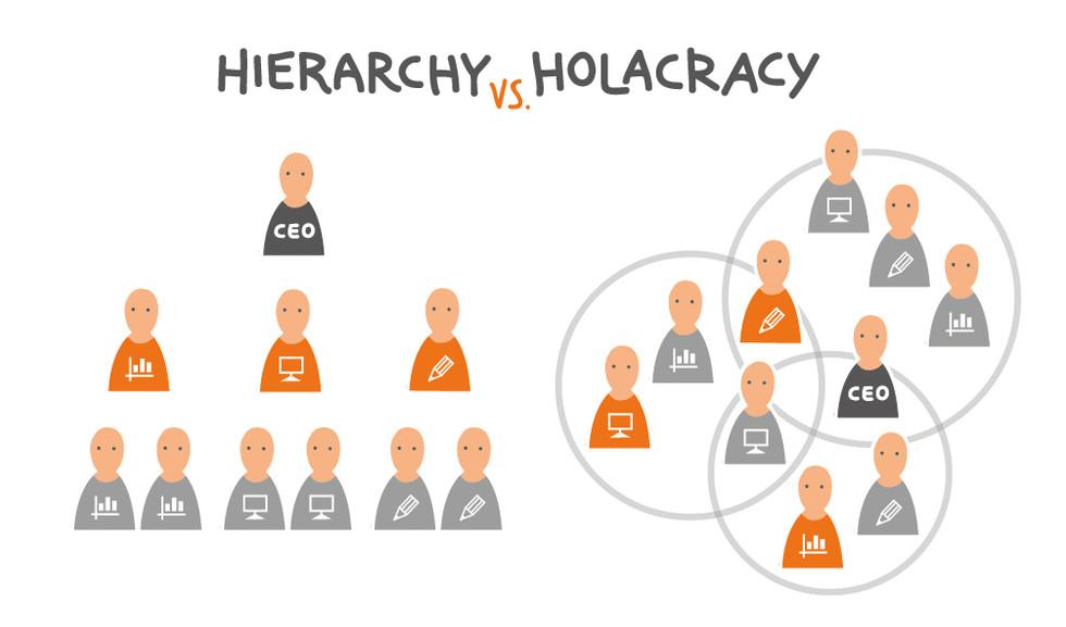 Hierarchy_vs_Holacracy_Elvira_Bernhardt.