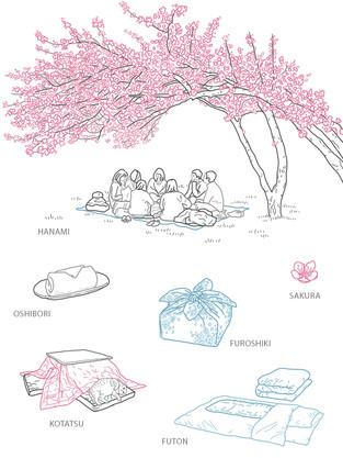 Elvira_Bernhardt_JAPAN_Produkte&Symbole.