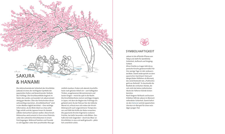 Elvira Bernhardt | Japanheft Sakura&Hanami