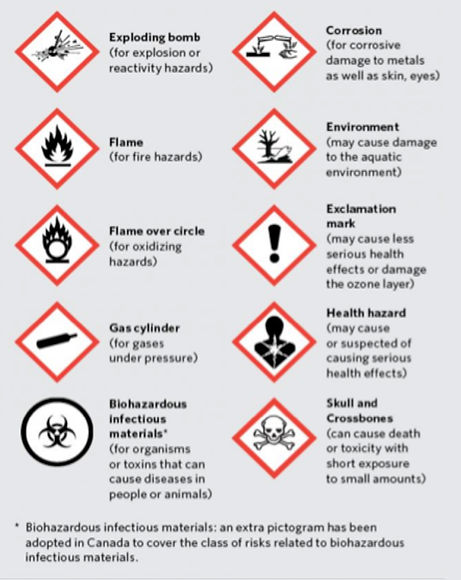 hazards.jpg