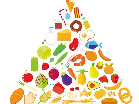 Reinventing the Food Pyramid