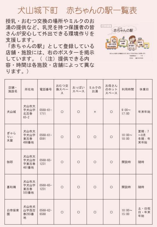 犬山城下町赤ちゃんの駅