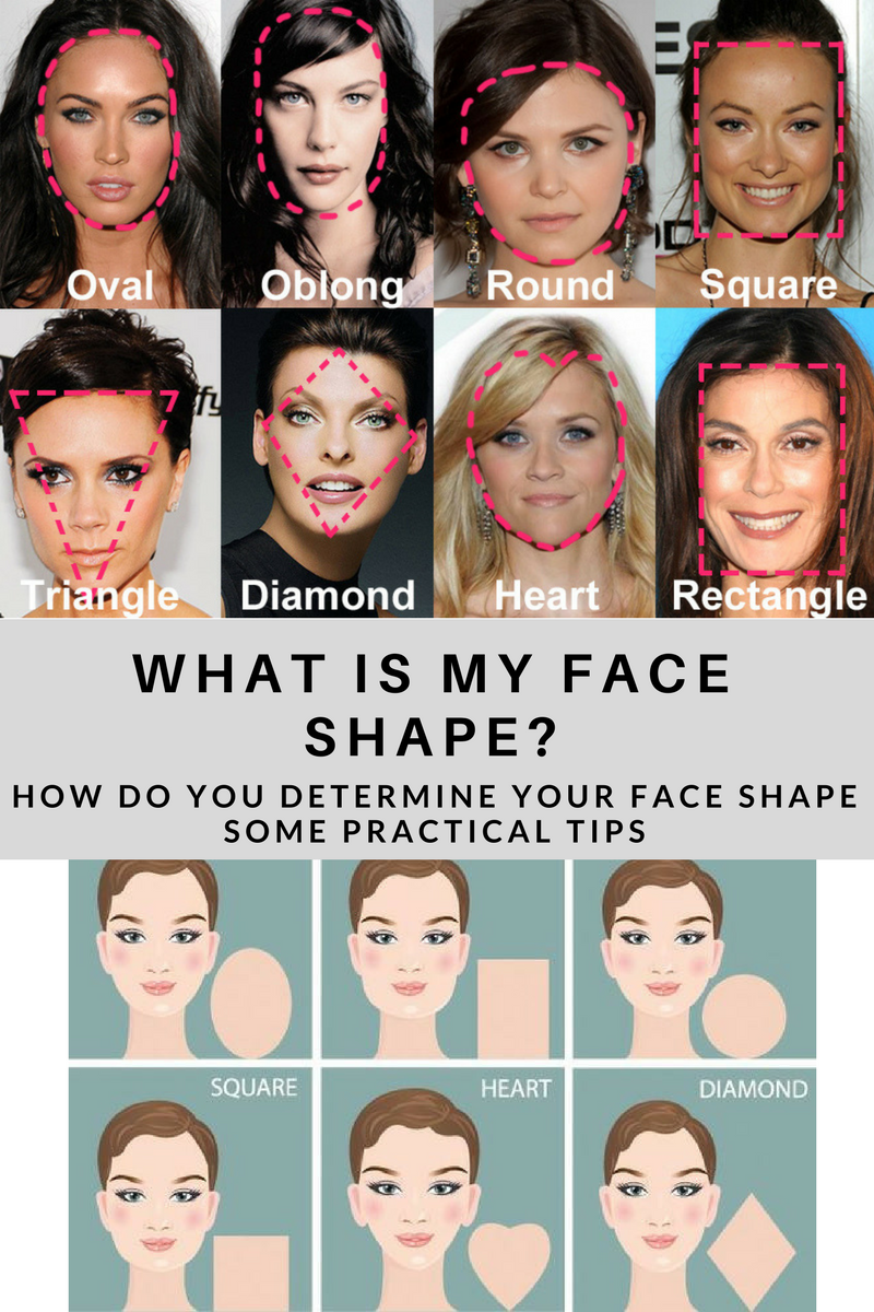 Swell How To Determine Your Face Shape Schematic Wiring Diagrams Amerangerunnerswayorg