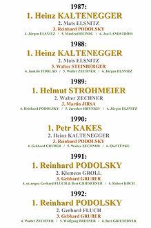 Österreichische_Skijakmeister_1982_-_20