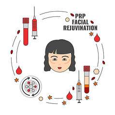 How prp treatment works